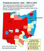 Ohio Presidential Election History